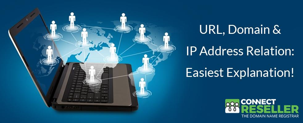 Domain Name, IP address and URL relation blog banner